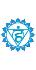 Throat Chakra – Vishuddha